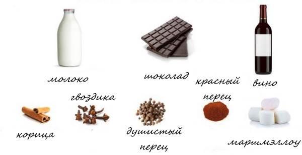 Рецепт Меган Маркл